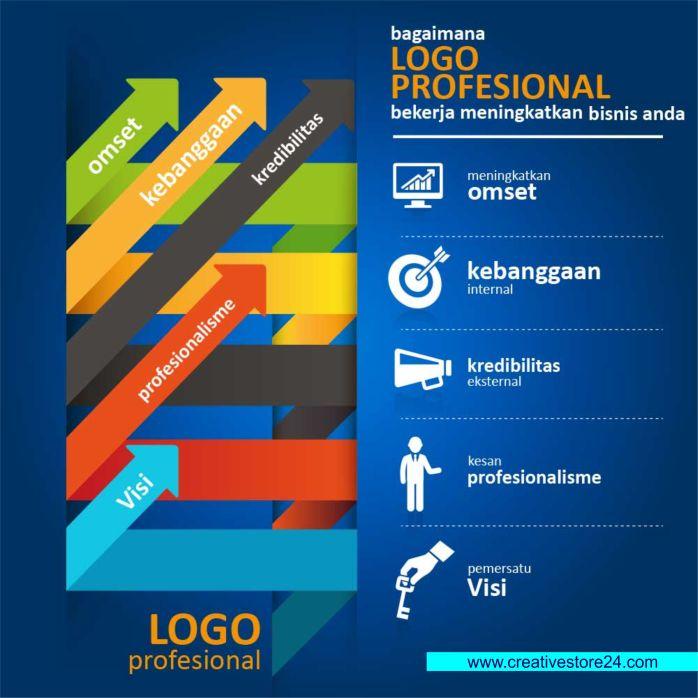 kenapa-harus-desain-logo-profesional-creative-store-24