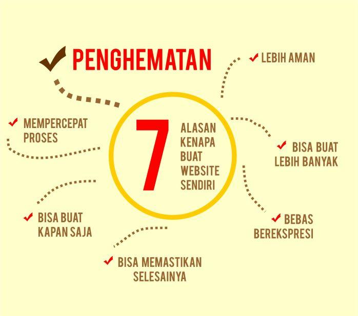 tips sukses pebisnis pemula 9