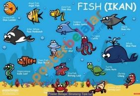 Poster Belajar Binatang Tipe 02