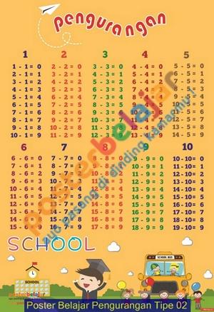 Poster Belajar Pengurangan Tipe 02