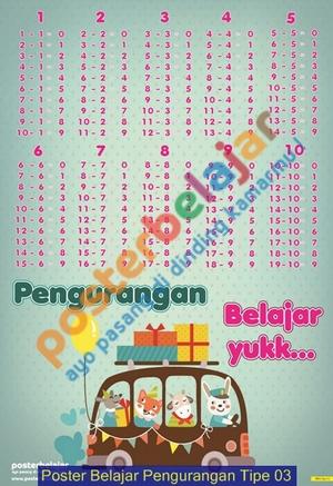 Poster Belajar Pengurangan Tipe 03