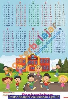 Poster Belajar Penjumlahan Tipe 02