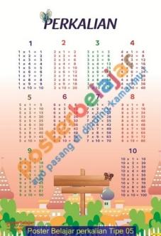Poster Belajar perkalian Tipe 05