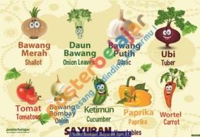 Poster Belajar Sayuran tipe 01