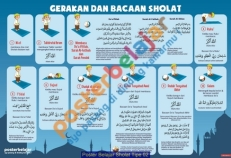 Poster Belajar Sholat Tipe 02